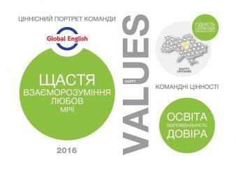 Сертификат ценностей